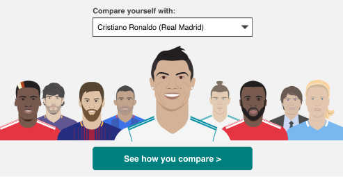 Compare your salary to famous footballers
